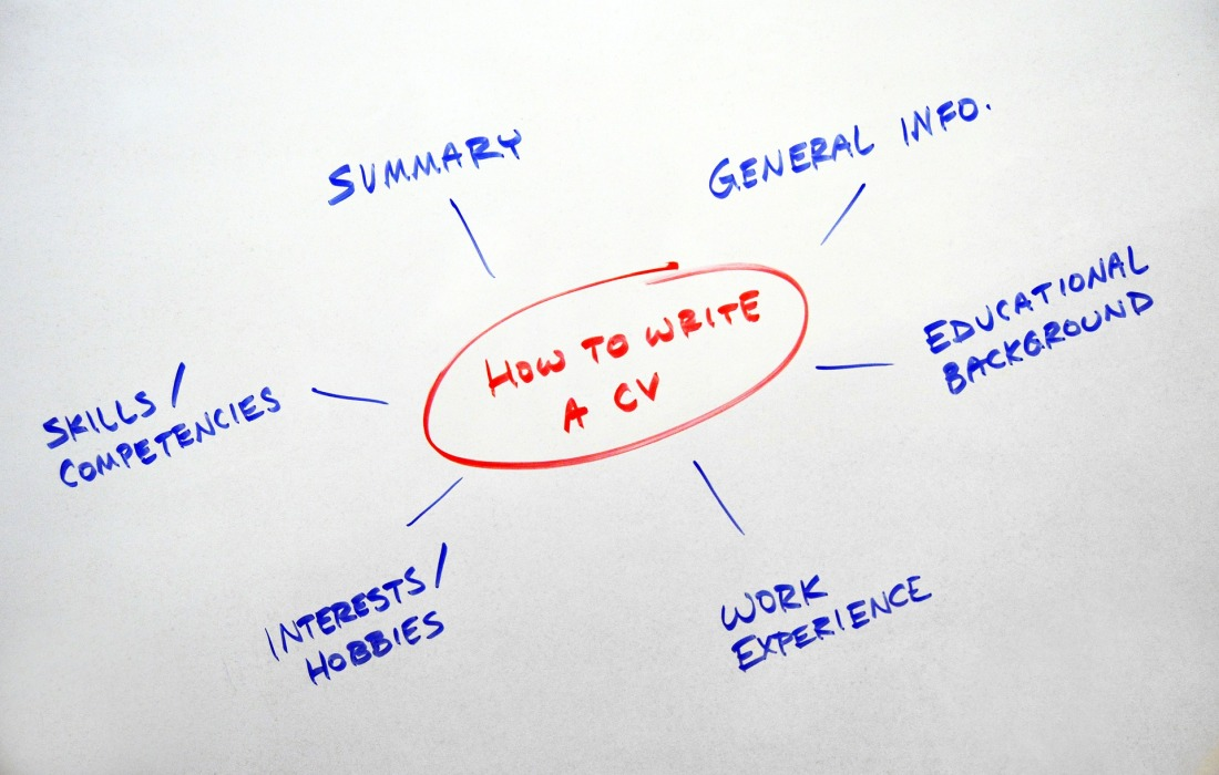 How to write a CV word bubble with steps word bubble